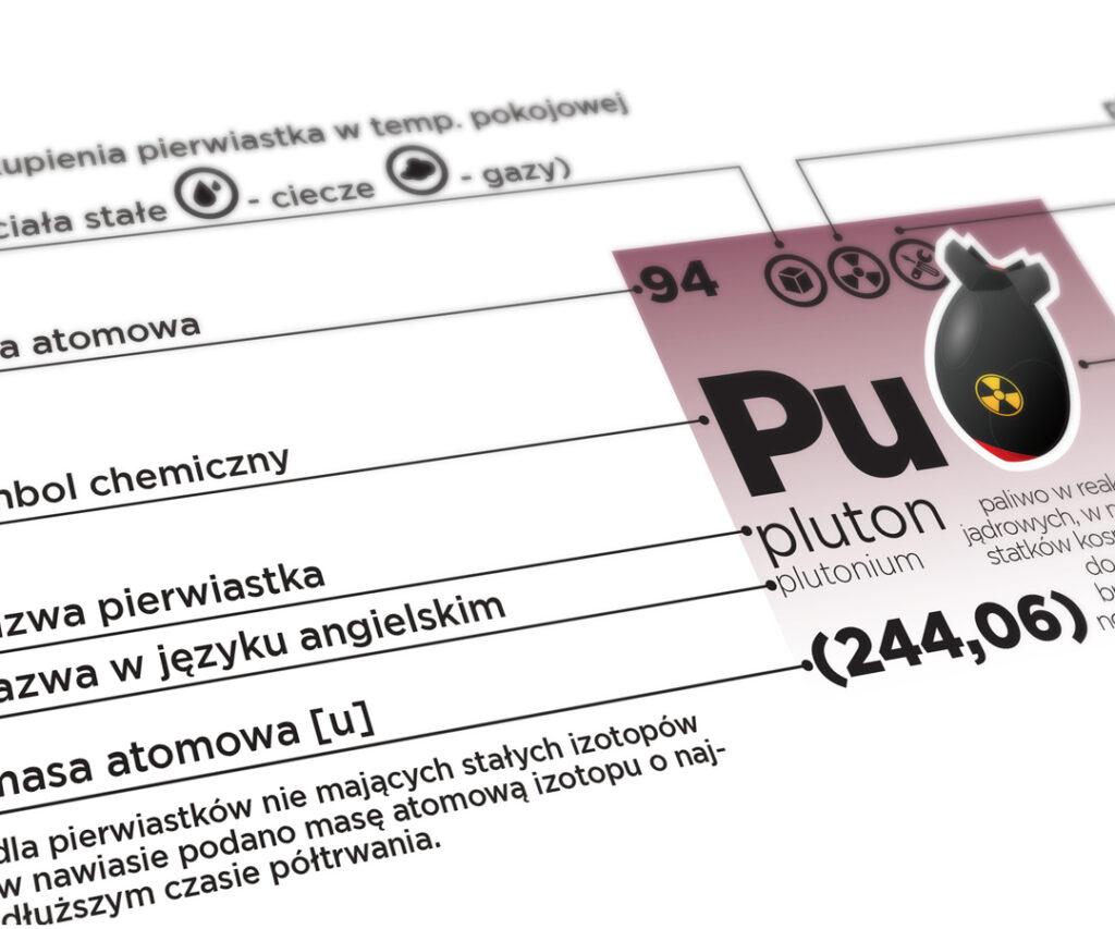 A – CH – F PCV KOM 03